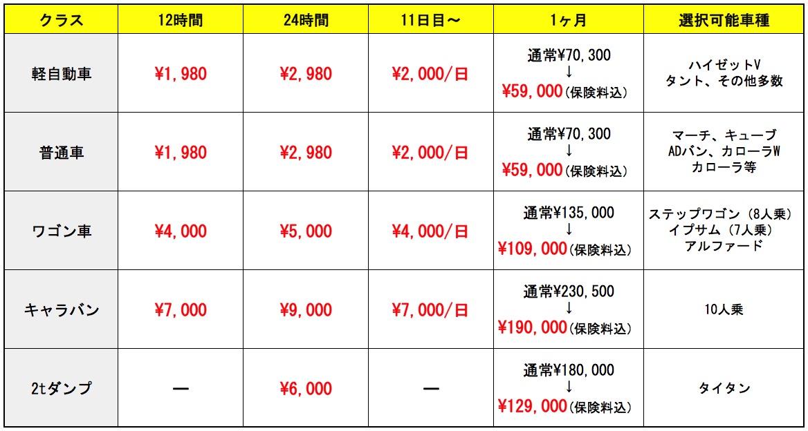 rent_price